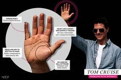 Tom Cruise: Problems With Intimacy http://nymag.com/thecut/2013/09/16-celeb-palm-readings-annotated-and-explained/slideshow/2013/09/13/reading_celebritypalmsrihannaobamakanyekim/palmistry-tom-cruise/