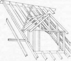 dormer designs - Google Search