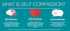 Free Self-Compassion Exercises