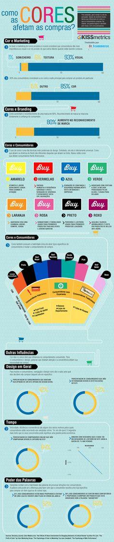 Como as cores afetam as compras