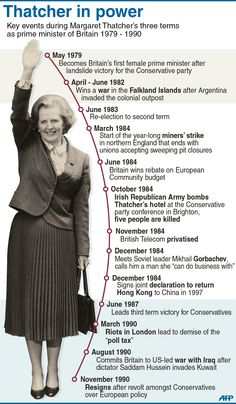 Graphic on key events during Margaret Thatcher's three terms as prime minister of Britain from 1979 to Uk History, British History, History Facts, Famous Women, Famous People, Margaret Thatcher Quotes, Business Fashion, Business Style, The Iron Lady