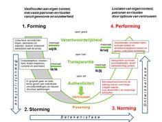 www.schoonderwoerd.nl site 2 upload werkcombimodel.jpg