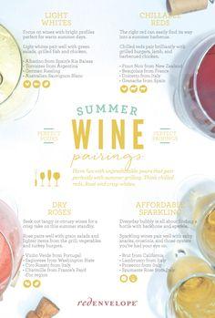 Summer Wine Pairings Infographic #wine  www.avacationrental4me.com