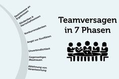 Teamversagen: Ursachen und Tipps Education education research jobs Education Jobs, Education System, Science Student, Social Science, Us Universities, Team Coaching, Business Coaching, Change Management, Find A Job