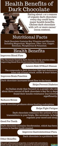 Next time you visit the grocery store in search of healthy foods, don't forget to grab some dark chocolate. No, this isn't a joke! Check out the many health benefits of dark chocolate.