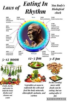 How To Eat Clean Dr Sebi Alkaline Recipes Dieta Alcalina Dr Sebi Diet, Dr Sebi Recipes, Healthy Life, Healthy Living, Healthy Man, Healthy Protein, Alkaline Diet Recipes, Alkaline Foods Dr Sebi, Alkaline Fruits