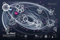 WIRED ITALIA - Go West! by Federica Fragapane on Behance