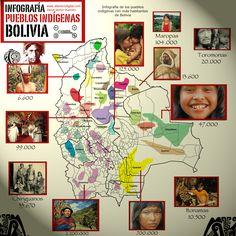Pueblos indigenas de Bolivia Daniel Munoz Guerrero