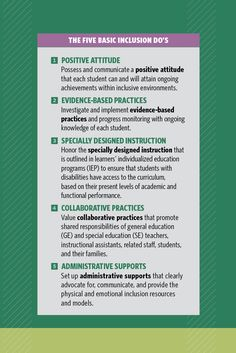 Toby J. Karten details the essential do's, don'ts, and do betters for creating an inclusive classroom where all students are supported and receive the most effective instruction. Inclusion Classroom, Progress Monitoring, Positive Attitude, Infographics, Knowledge, Students, Positivity, Education, Information Graphics