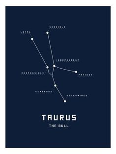 Astrology Chart Taurus Art Print at Art.com