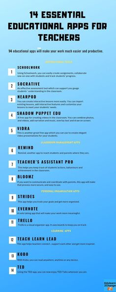 13 essential educational apps for teachers is a list of apps that can help them provide instructions, manage the classroom, get more organized and learn. technology 14 Essential Educational Apps for Teachers – Education Reform, Elementary Education, Texas Education, Apps For Education, Education Galaxy, Education Quotes, Education System, Education City, Education Posters