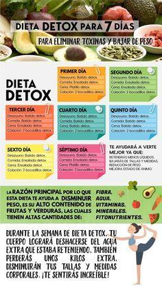 Esta Dieta Detox De Una Semana Te Ayudara A Adelgazar Y Desintoxicar Tu Cuerpo Dieta Detox 1 Semana Dieta Detox Bajar D Dieta Detox Detox Diet Detox Tips