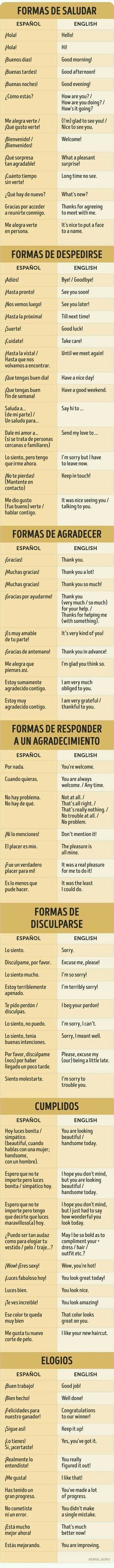#saludos #ingles #learnspanishtips #SpanishLessons