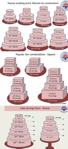 a Cake Decorator we all need basic Cake Serving Chart Guides and Popular Tier As a Cake Decorator we all need basic Cake Serving Chart Guides and Popular Tier. As a Cake Decorator we all need basic Cake Serving Chart Guides and Popular Tier. Cake Decorating Designs, Cake Decorating Techniques, Beginner Cake Decorating, Beautiful Cakes, Amazing Cakes, Cake Serving Chart, Cake Serving Guide, Cake Pricing, Basic Cake
