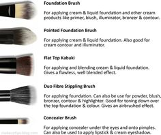 foundation brushes types - Google Search