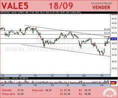 VALE - VALE5 - 18/09/2012 #VALE5 #analises #bovespa