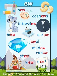 ew words - Download & Print for Phonics Practice