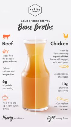 Bone Broth Is Thrive's New Recipe to Combat Food Waste - Thrive We're major fans of bone broth!We're major fans of bone broth! Healthy Soup, Healthy Eating, Healthy Detox, New Recipes, Soup Recipes, Healthy Recipes, Bone Broth Soup, Dr Axe Bone Broth, Bone Broth Crockpot