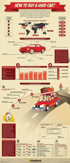 Tips when buying a used car #infographic