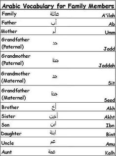 Arabic Vocabulary Words for Family Members - Learn Arabic