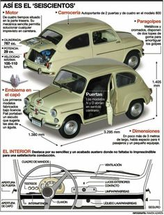 New 2019 Luxury Model Vehicles Either Here or On the Way – Auto Wizard Fiat 600, Retro Cars, Vintage Cars, Antique Cars, Old Posters, Automobile, Small Luxury Cars, Microcar, Bmw Classic Cars
