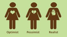 Pessimist realist optimist