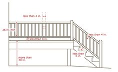 City of Hopkins, Minnesota: Stairs, Handrails & Guardrails Deck Railings, Stair Railing, Back Steps, Plumbing Installation, Railing Design, Summer Design, Stairways, Home Renovation, My Dream Home