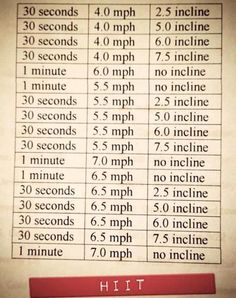 sick workout to try while on the treadmill! Remember, a true challenge is more about the intensity than it is the amount of time spent! I promise you this 12 min high energy workout will kick your butt way more than running on the treadmill for an hour. Hiit, Treadmill Workouts, Running On Treadmill, Treadmill Routine, Incline Treadmill, Workout Exercises, Workout Routines, Workout Circuit, Training Exercises