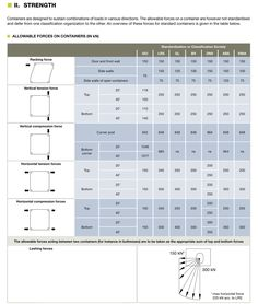 HoneyBox INC. Shipping Container Dimensions