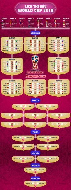 Lịch thi đấu World Cup 2018 - Bongdaplus.vn