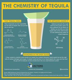 National Tequila Day in the US today! Check out this graphic from Reactions to learn about the chemistry of tequila - and how scientists have found a way to turn tequila into diamonds. Food Chemistry, Food Science, Organic Chemistry, Chemistry Classroom, Whisky, You And Tequila, Tequila Tequila, National Tequila Day, Bars Near Me