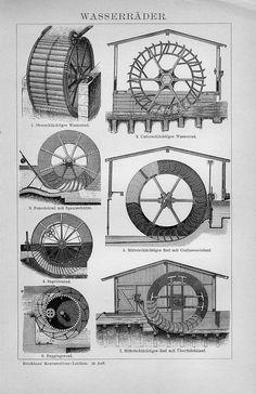 1895 OLD WATER WHEELS WATER MILL Antique Engraving Print | eBay