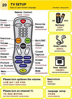 20. Tv Setup An Illustrated Guide to Korean by Chad Meyer and Moon-Jung Kim