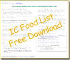 Interstitial cystitis: Food list to prevent flare-ups: #IC #cystitis