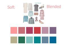 Understanding Your best colours