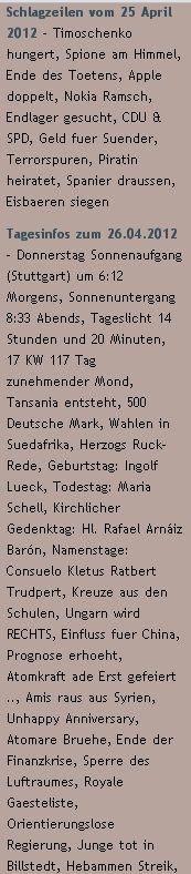 Schlagzeilen vom 25 April 2012 / Tagesinfos zum 26.04.2012 - http://www.schoeneswetter.com