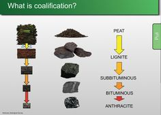 Other Great Resources | Minerals Education Coalition