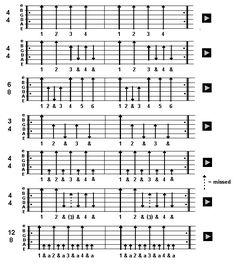 Some basic strumming patterns - Printer friendly