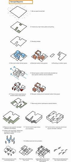 312 Best Architecture Concept diagram images