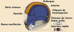Motos y ciclomotores: Los más vulnerables de la carretera... piensa en tu cabeza, usa CASCO