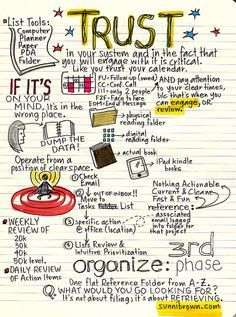 If you know Getting Things Done already, this is a useful summary :)