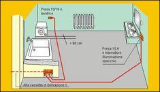 Floor Plans, Diagram, Home, Tecnologia, Amp, Electric, Floor Plan Drawing, House Floor Plans
