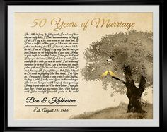 Th anniversary gifts for parents th anniversary print