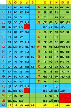 Слоговая таблица