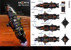 Information Collage for the Rocinante (not my artwork)