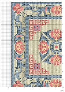Tibetana II   Miniature Rugs & Carpets - chart