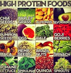 I love to get my protein from sources other than meat!  Here are some great plant-based proteins I swear by :-)  #vegetarian #plantbased #protein