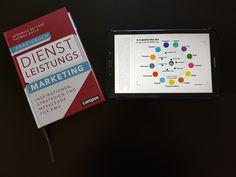 """Neue Chancen im Dienstleistungsmarketing erkennen und wahrnehmen sowie Teamarbeit fördern, durch den neuen 13-P-Marketing-Mix und die zugehörigen 13-P-Blueprints. Beschreibungen zur Feinarbeit mit 13-P-Marketing-Mix-Strategien gibts im neuen """"PRAXISBUCH DIENSTLEISTUNGSMARKETING - Inspirationen, Strategien und Werkzeuge für KMU"""" (Bellone/Matla, Campus Verlag, 05/2018) Marketing, Inspiration, Author, Teamwork, Tools, Biblical Inspiration, Motivation"""