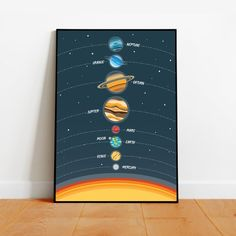 Astronaut space solar system rocket spaceship earth moon poster art print w Space Solar System, Solar System Poster, Solar System Projects, Sistema Solar, Nursery Prints, Nursery Decor, Wall Art Prints, Wall Decor, Room Decor