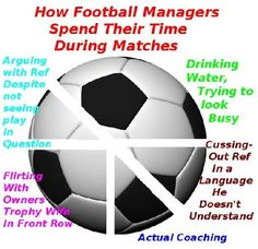 How football soccer managers spend their time during matches Soccer Games, Play Soccer, Soccer Ball, Soccer Stuff, Football Soccer, Soccer Problems, Soccer Pictures, Soccer Coaching, Soccer Quotes